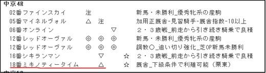 データ_1201土中京4R