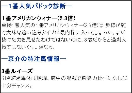 Sガチ_京介日東8R