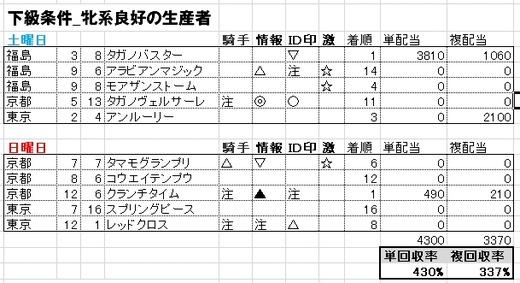 データ_1111パターンA