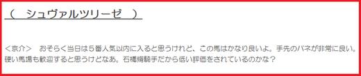 190303弥生賞穴推奨