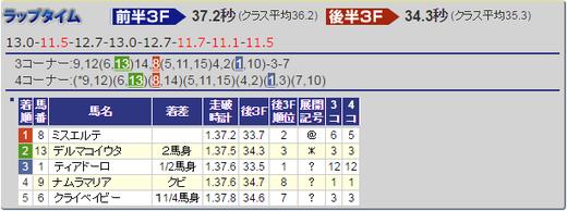 0924阪神5R結果