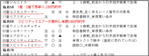 データ_福島結果