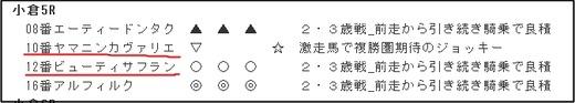 データ_0825土小倉5R