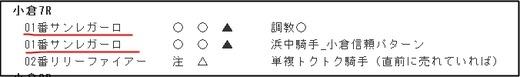 データ_0825土小倉7R