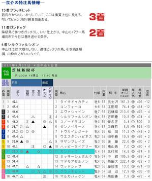 日中山10R.jpg