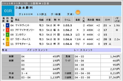 着順_阪神1R