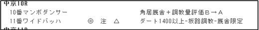 データ_1201土中京10R