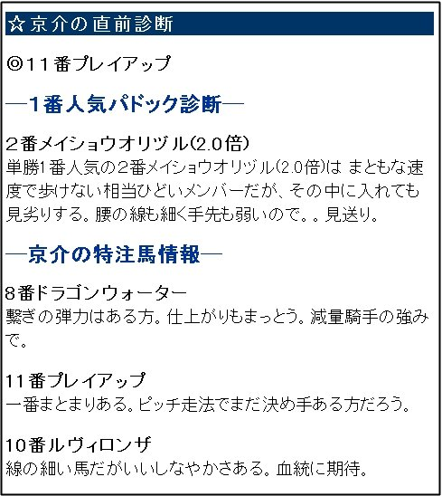 ガチンコ特注馬_日東京6R