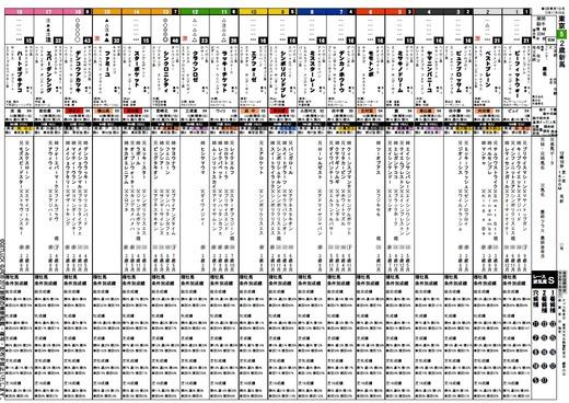データ_土東京5R馬柱