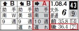 win5_1104福島11Rスマート2