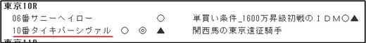 データ_0127東京10R