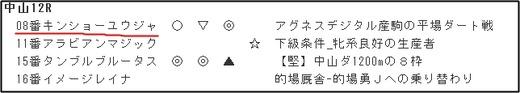 データ_0929土中山12R