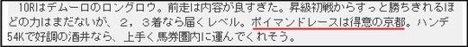 データがあるから_上賀茂S_ポイマンドレース