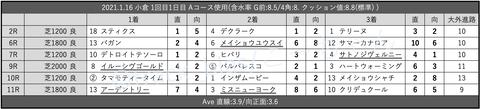 2021.1.16 小倉 1回目1日目 Aコース使用