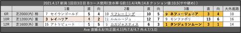 2021.4.17 新潟 1回目3日目 Bコース使用