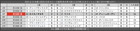 2021.6.12 札幌 1回目1日目 Aコース使用
