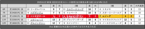 2020.8.22 新潟 3回目3日目 Aコース使用