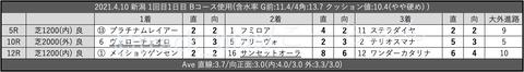 2021.4.10 新潟 1回目1日目 Bコース使用