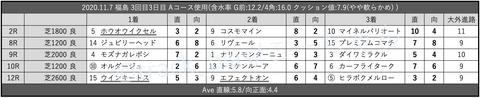 2020.11.7 福島 3回目3日目 Aコース使用