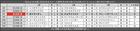 2021.6.19 札幌 1回目3日目 Aコース使用