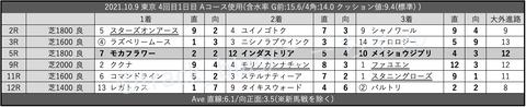 2021.10.9 東京 4回目1日目 Aコース使用