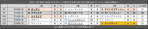 2021.1.30 東京 1回目1日目 Dコース使用