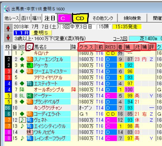 【10月13日(金)オリジナル出馬表(レースレベル+レースメモ)】