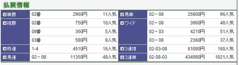 20131223中山3R結果