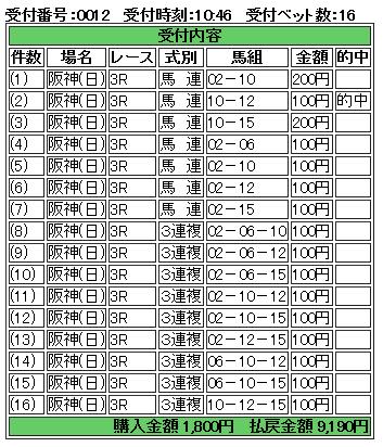 20141005阪神3R