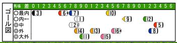 20131223中山3R展開図