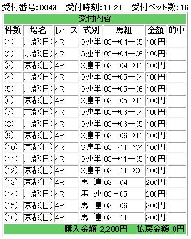 20140202京都4R1
