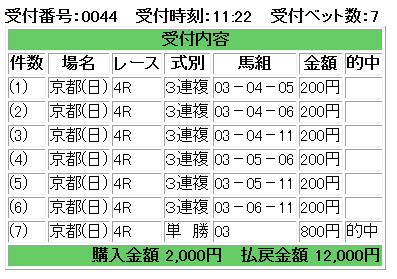 20140202京都4R2