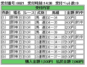 20141005阪神10R