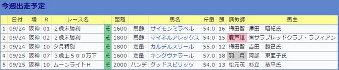 0924川須栄彦騎手・今週