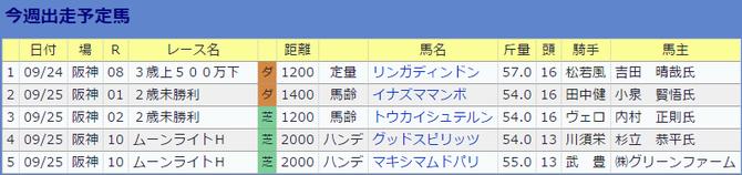 0924松元茂樹厩舎・今週