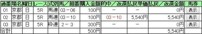 0108京都5R馬連