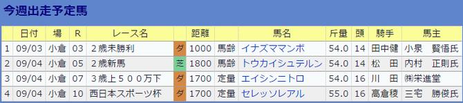 0903松元茂樹厩舎の今週