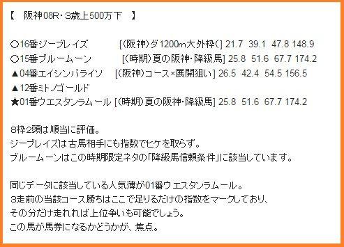 0611阪神8R予想