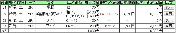 0813新潟2R的中!