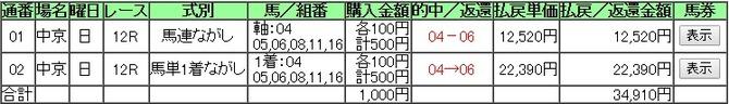 0703中京12R馬券