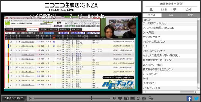 0321フラワーC放送画面
