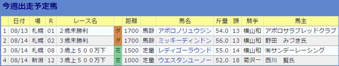 0813菊沢隆徳厩舎今週