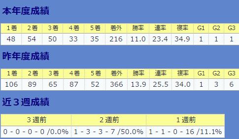 0910武豊全体