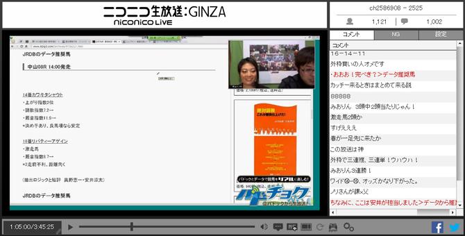 0321中山8Rデータ画面