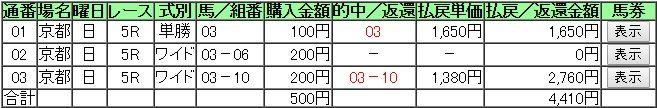 0108京都5R単