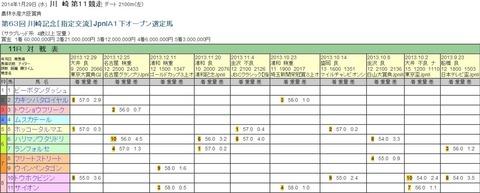川崎記念Jpn1