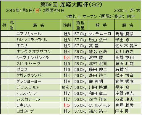 15産経大阪杯出走馬確定