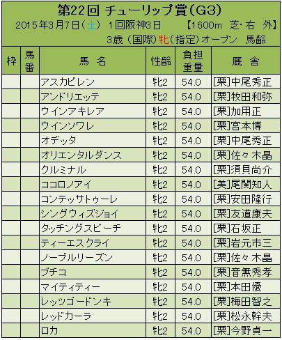 15チューリップ賞登録馬