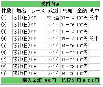 9月13日阪神9R激VJ上昇