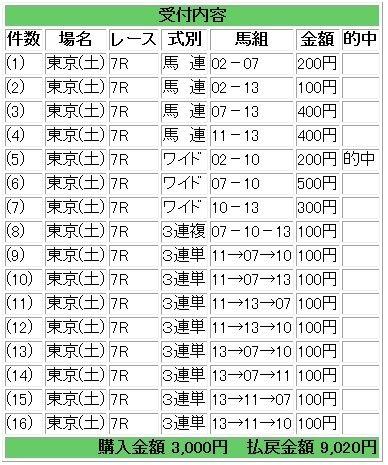 東京7R - コピー